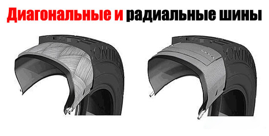 Диагональные и радиальные шины 1