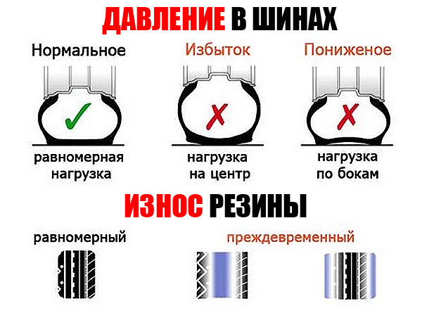 Выбираем зимние шины б/у – на что обращать внимание? 49
